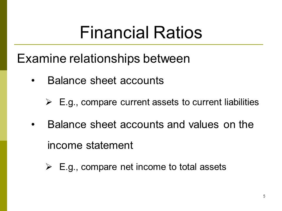 5 Financial Ratios Examine relationships between Balance sheet accounts  E.g., compare current assets to current liabilities Balance sheet accounts a