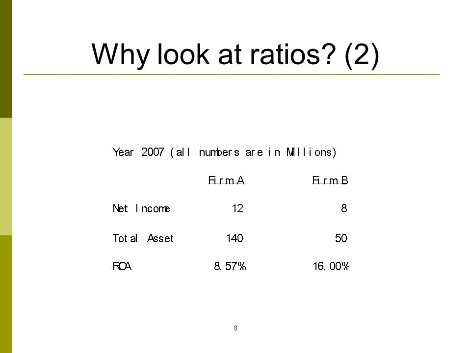 19 Profitability ratios  Compare a firm's earnings to various factors that are needed to generate the earnings (assets, sales, equity)  Return on assets  Return on equity  Operating profit margin on sales  Net profit margin on sales