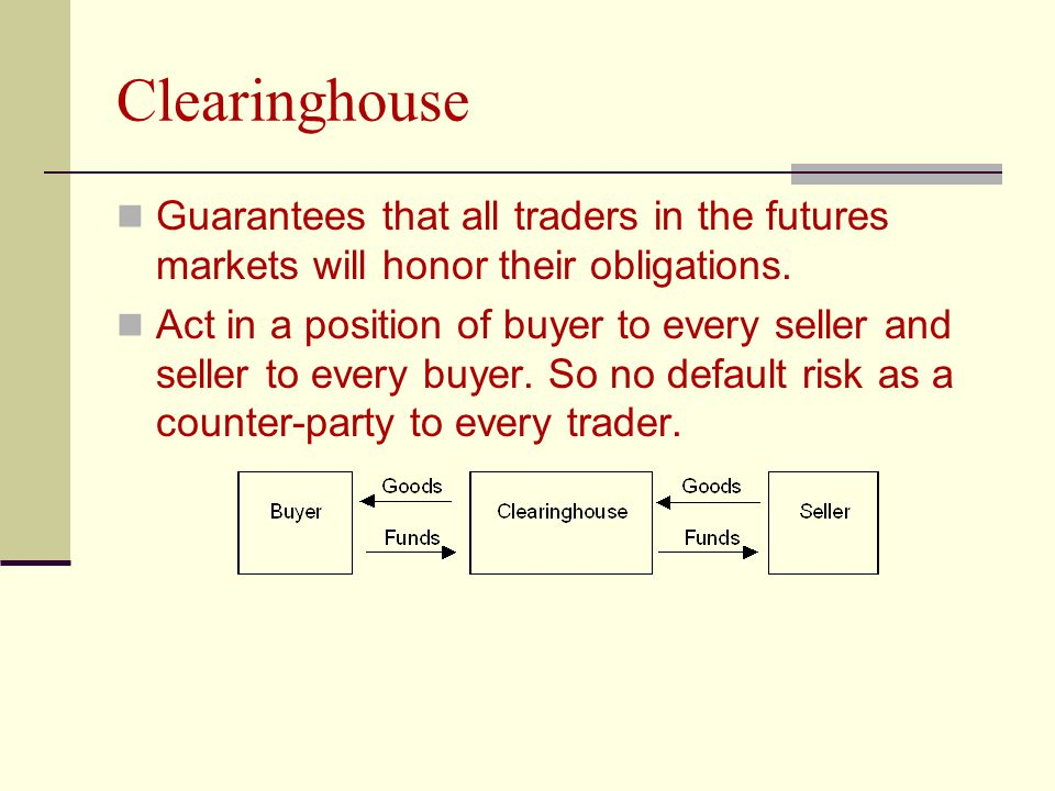Clearinghouse Guarantees that all traders in the futures markets will honor their obligations.