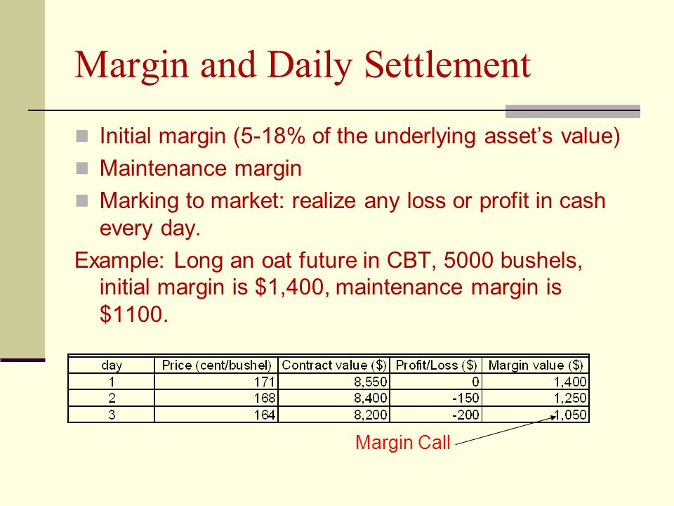 Margin and Daily Settlement Initial margin (5-18% of the underlying asset's value) Maintenance margin Marking to market: realize any loss or profit in cash every day.