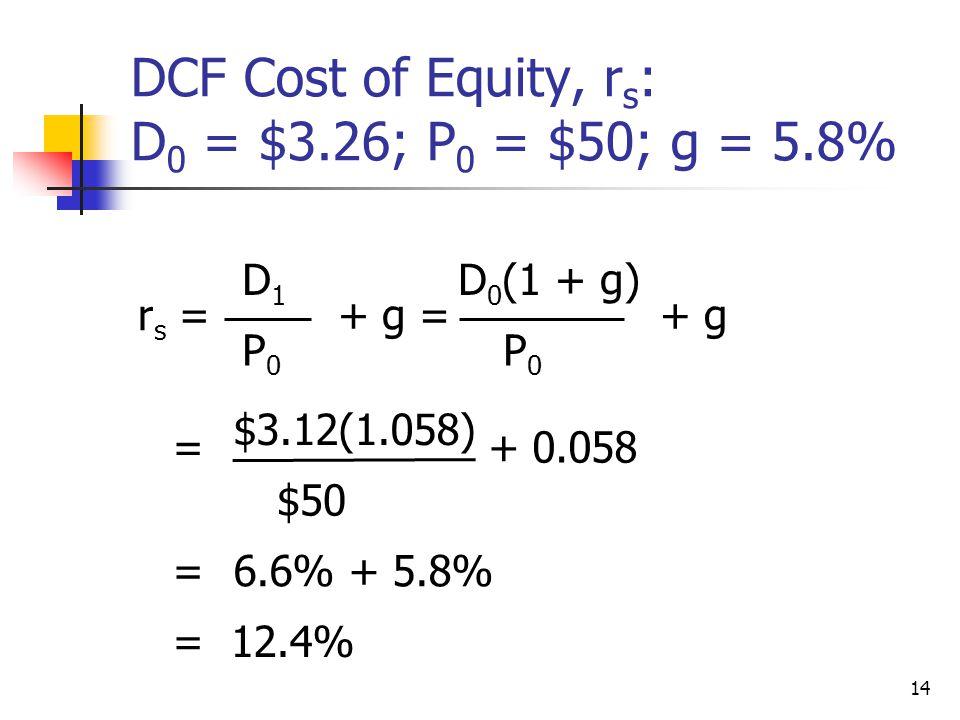 14 DCF Cost of Equity, r s : D 0 = $3.26; P 0 = $50; g = 5.8% r s = D1D1 P0P0 + g = D 0 (1 + g) P0P0 + g = $3.12(1.058) $50 + 0.058 =6.6% + 5.8% = 12.4%