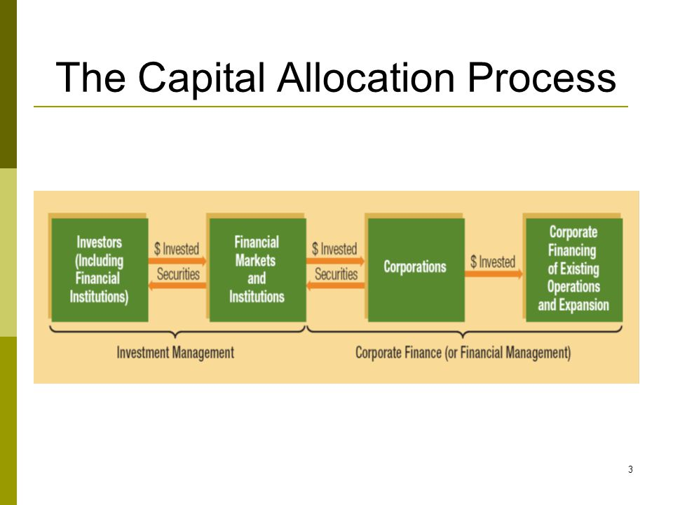 14 Equity securities (common stock)  Equity security means common stock.