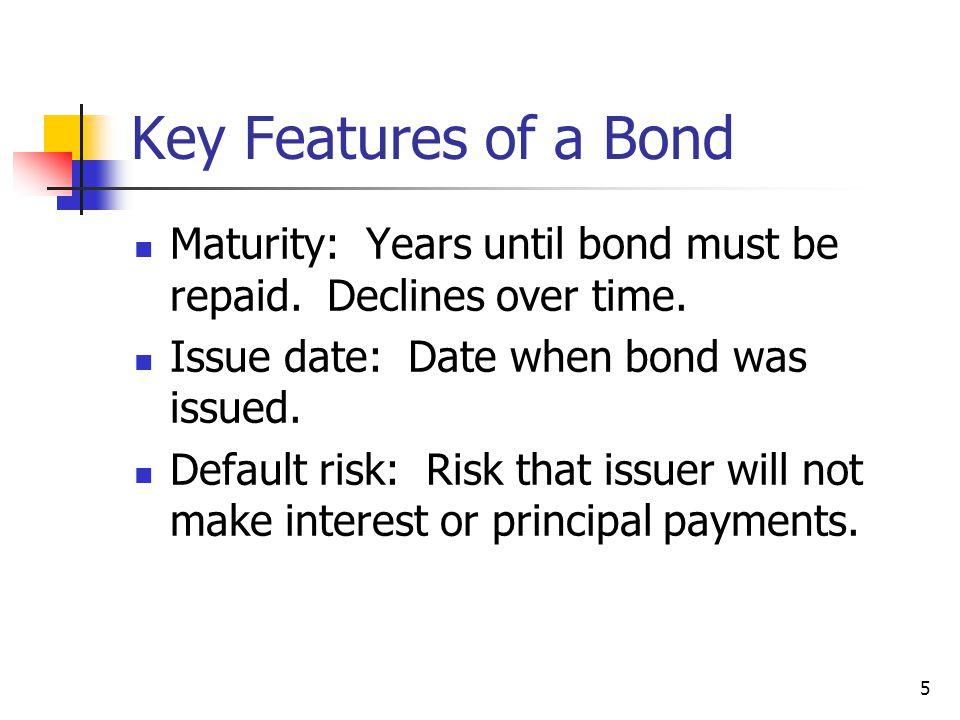 6 Three Main Types Consols Zero-coupon bonds Fixed-coupon bonds