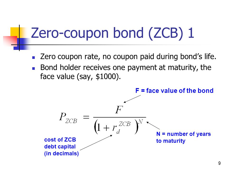 10 Zero-coupon bond (ZCB) 2 As long as interest rates are positive, the price of a ZCB must be less than its face value.