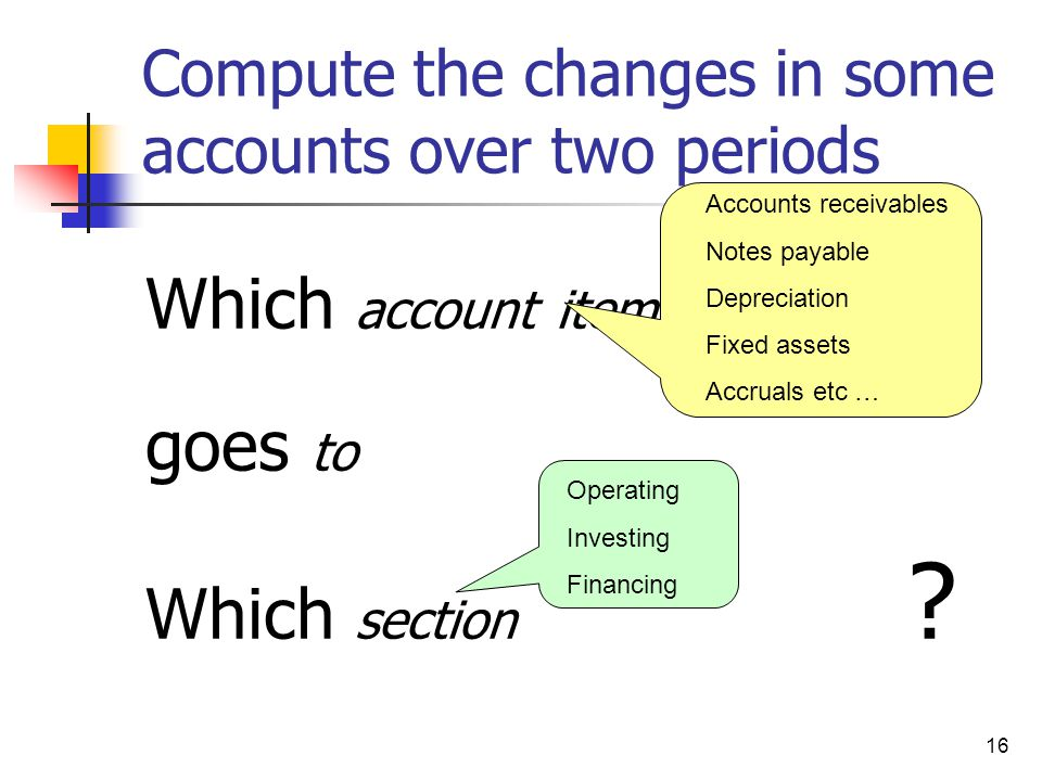 16 Compute the changes in some accounts over two periods Which account item goes to Which section ? Accounts receivables Notes payable Depreciation Fi
