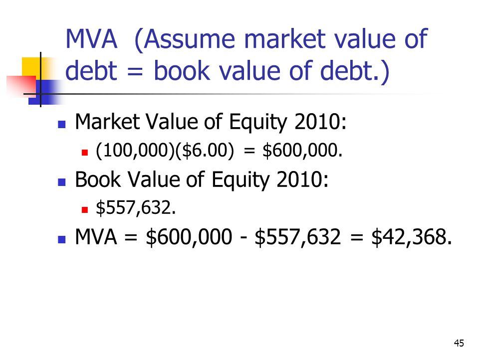 45 MVA (Assume market value of debt = book value of debt.) Market Value of Equity 2010: (100,000)($6.00) = $600,000. Book Value of Equity 2010: $557,6