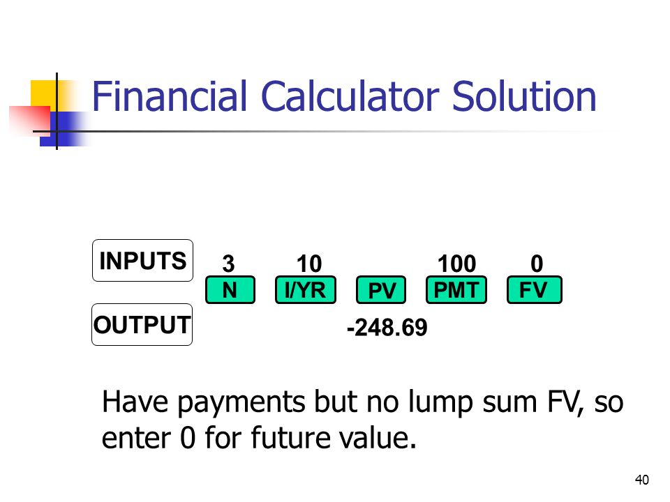 40 Have payments but no lump sum FV, so enter 0 for future value. 3 10 100 0 NI/YR PV PMTFV -248.69 INPUTS OUTPUT Financial Calculator Solution