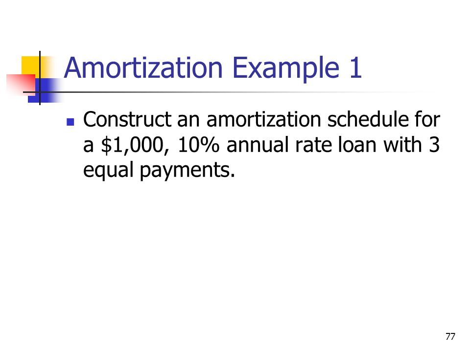 77 Amortization Example 1 Construct an amortization schedule for a $1,000, 10% annual rate loan with 3 equal payments.