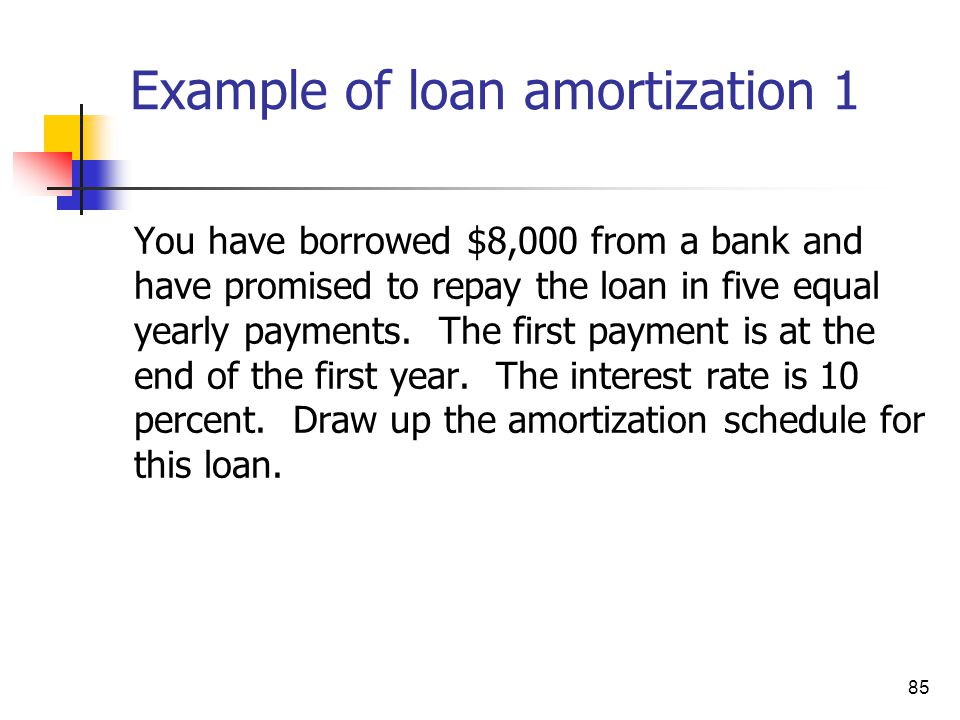 85 Example of loan amortization 1 You have borrowed $8,000 from a bank and have promised to repay the loan in five equal yearly payments. The first pa