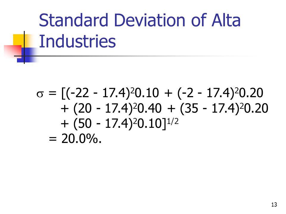 14  T-bills = 0.0%. Alta = 20.0%.  Repo = 13.4%.