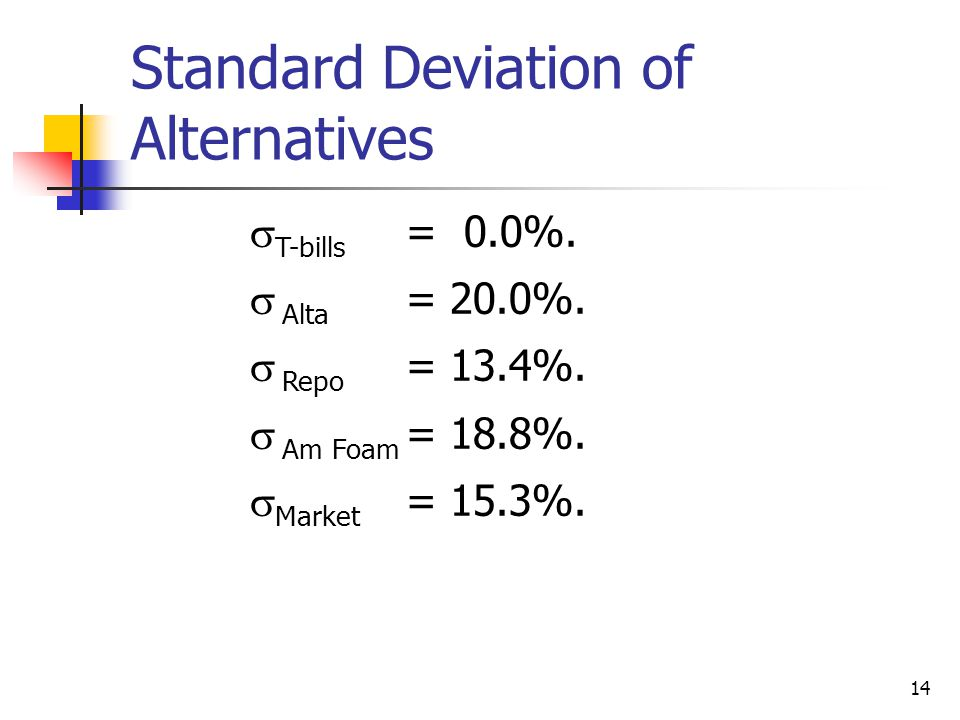15 Stand-Alone Risk Standard deviation measures the stand- alone risk of an investment.