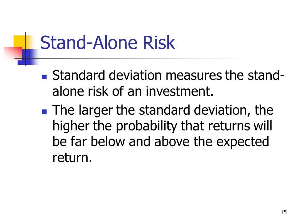 16 Expected Return versus Risk Security Expected Return Risk,  Alta 17.4% 20.0% Market 15.0 15.3 Am.
