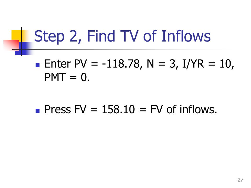 27 Step 2, Find TV of Inflows Enter PV = -118.78, N = 3, I/YR = 10, PMT = 0. Press FV = 158.10 = FV of inflows.