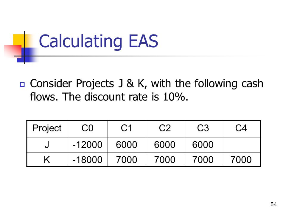 54 Calculating EAS  Consider Projects J & K, with the following cash flows. The discount rate is 10%. ProjectC0C1C2C3C4 J-120006000 K-180007000