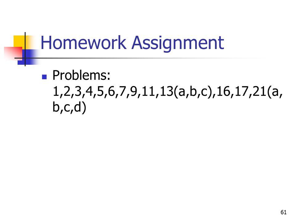 Homework Assignment Problems: 1,2,3,4,5,6,7,9,11,13(a,b,c),16,17,21(a, b,c,d) 61
