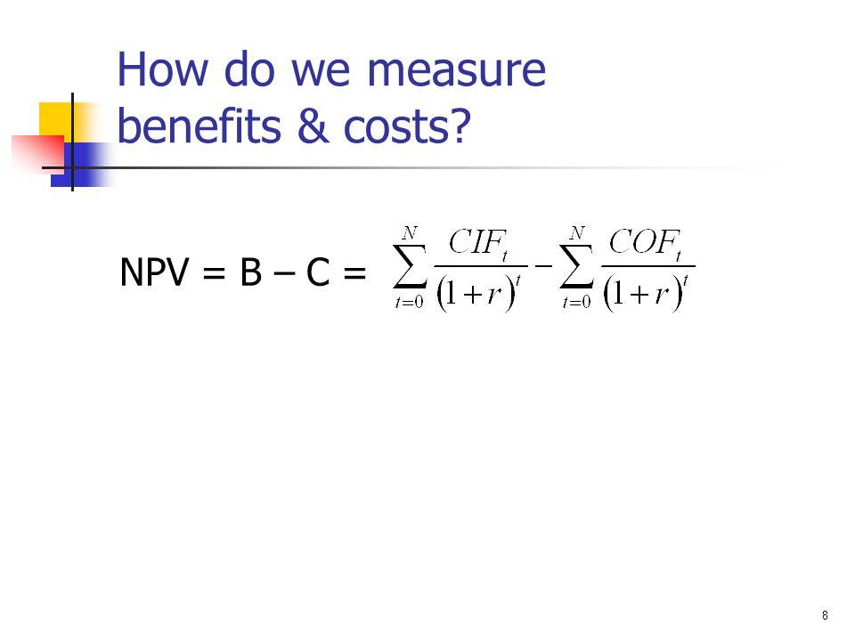 49 NPV L > NPV S, but is L better? S L CF 0 -100 CF 1 60 33.5 NJNJ 24 I/YR10 NPV4.1326.190