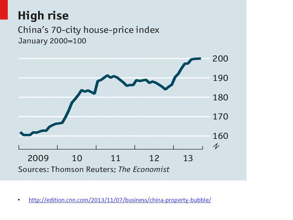 http://edition.cnn.com/2013/11/07/business/china-property-bubble/