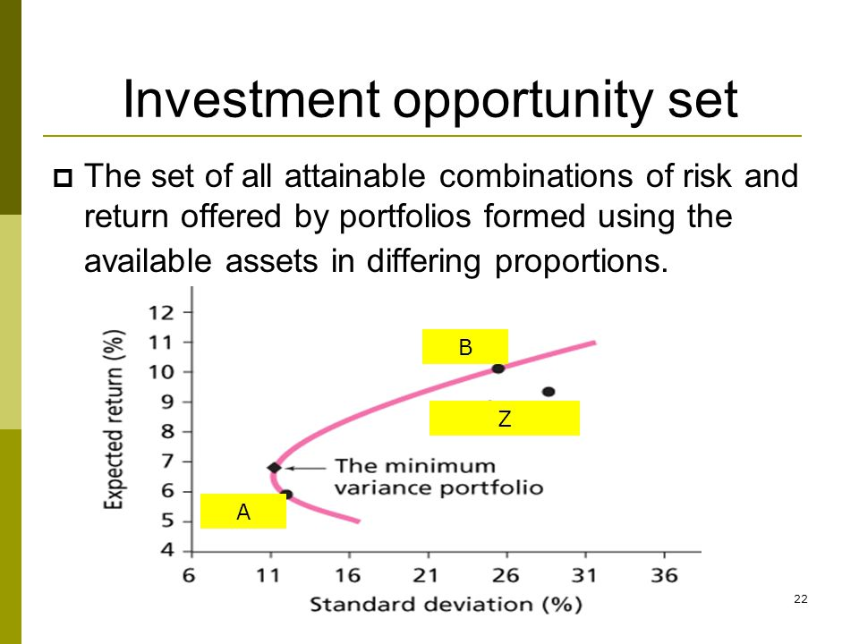 22 Investment opportunity set  The set of all attainable combinations of risk and return offered by portfolios formed using the available assets in d