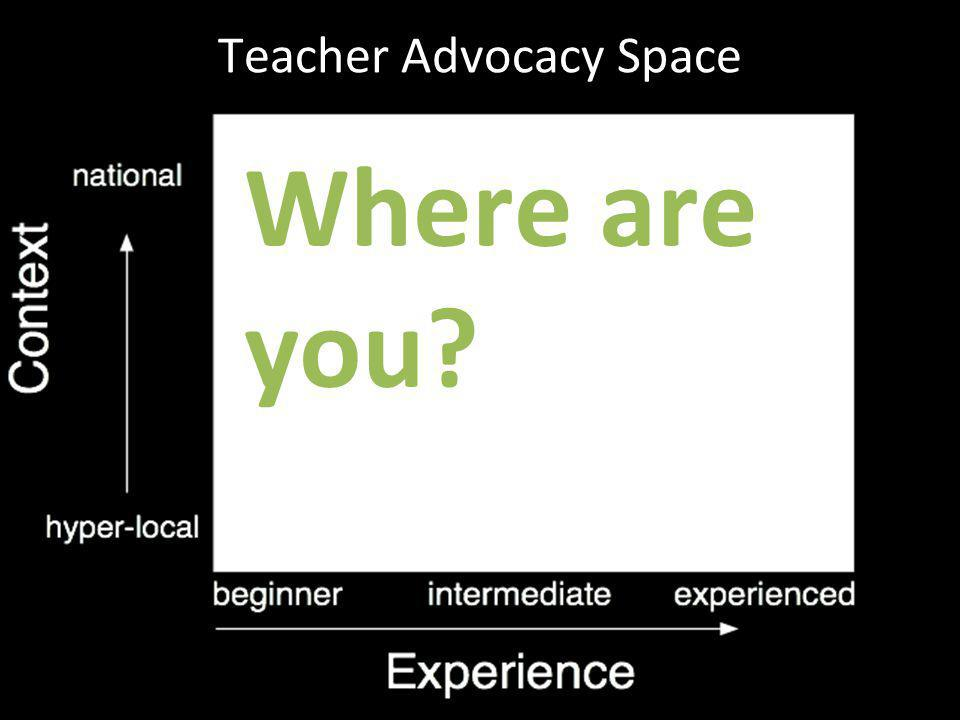 Teacher Advocacy Space Where are you
