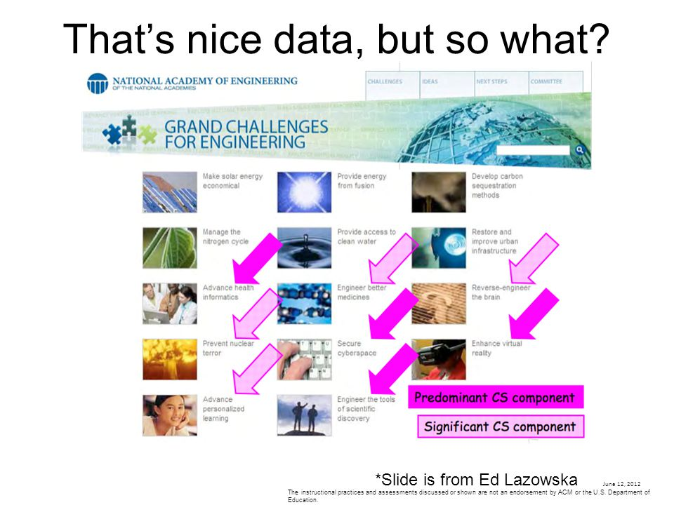 June 12, 2012 That's nice data, but so what? *Slide is from Ed Lazowska The instructional practices and assessments discussed or shown are not an endo