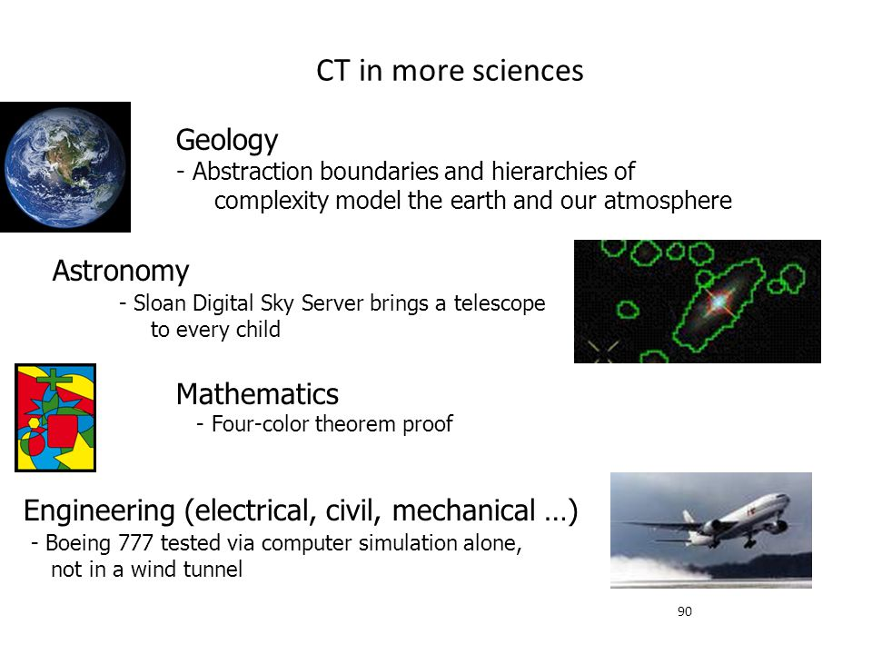 90 CT in more sciences Geology - Abstraction boundaries and hierarchies of complexity model the earth and our atmosphere Astronomy - Sloan Digital Sky