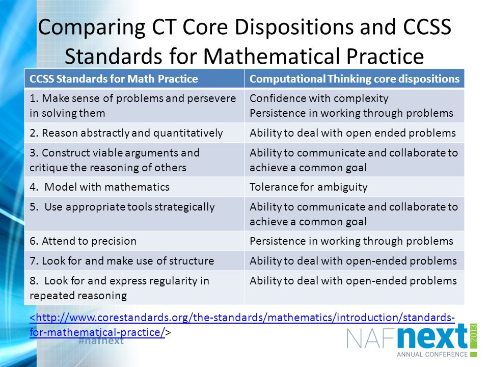 #nafnext Comparing CT Core Dispositions and CCSS Standards for Mathematical Practice CCSS Standards for Math PracticeComputational Thinking core dispositions 1.