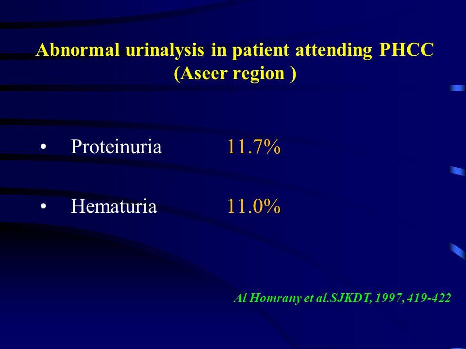 Abnormal urinalysis in patient attending PHCC (Aseer region ) Proteinuria11.7% Hematuria11.0% Al Homrany et al.SJKDT, 1997, 419-422