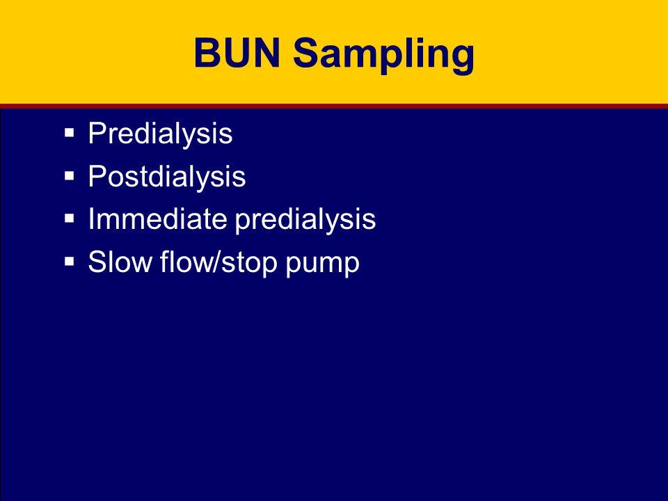 BUN Sampling  Predialysis  Postdialysis  Immediate predialysis  Slow flow/stop pump