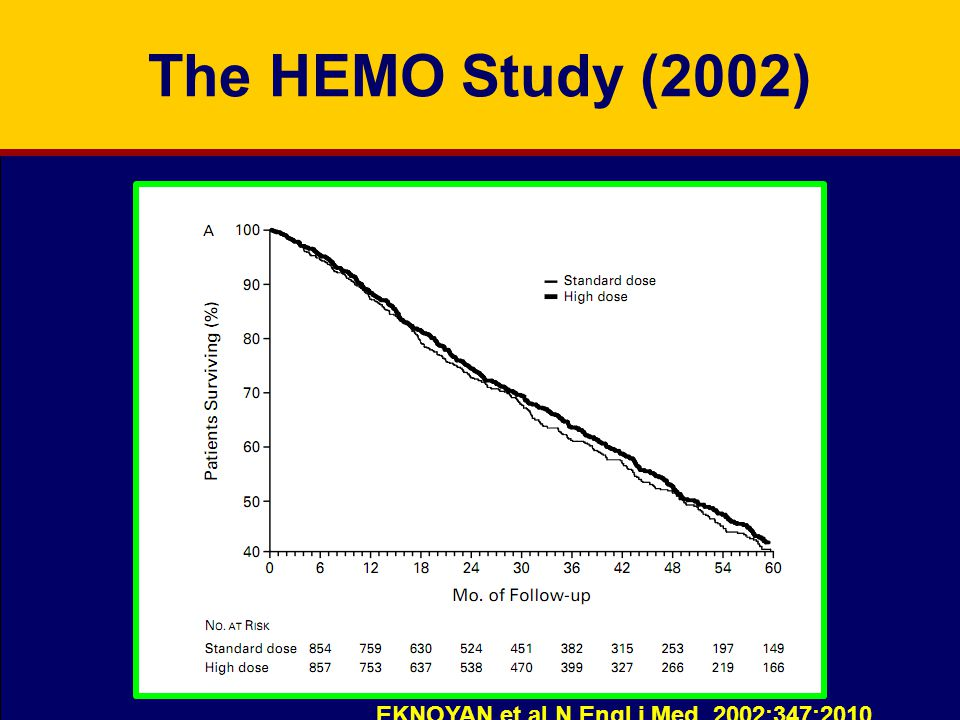 The HEMO Study (2002) EKNOYAN et al N Engl j Med.2002;347:2010