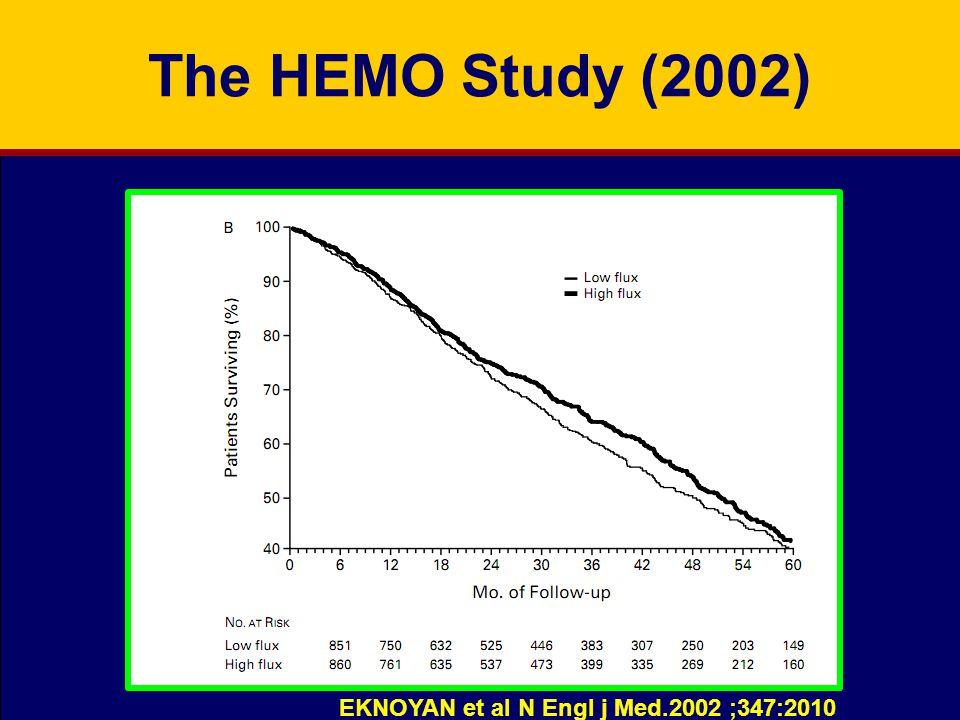 The HEMO Study (2002) EKNOYAN et al N Engl j Med.2002 ;347:2010