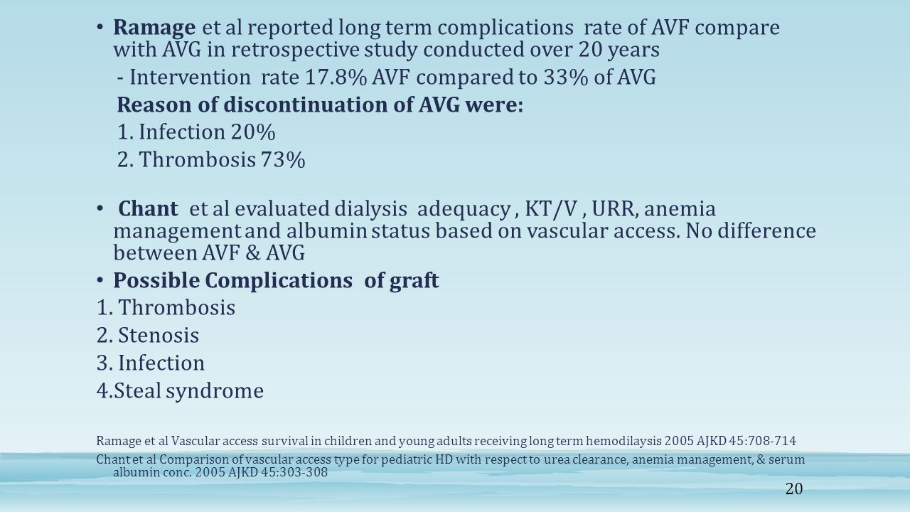 Ramage et al reported long term complications rate of AVF compare with AVG in retrospective study conducted over 20 years - Intervention rate 17.8% AVF compared to 33% of AVG Reason of discontinuation of AVG were: 1.