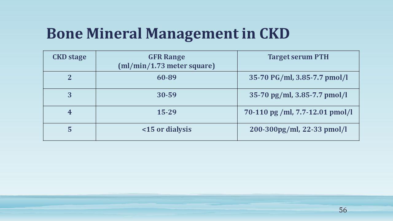 Bone Mineral Management in CKD Target serum PTHGFR Range (ml/min/1.73 meter square) CKD stage 35-70 PG/ml, 3.85-7.7 pmol/l60-892 35-70 pg/ml, 3.85-7.7 pmol/l30-593 70-110 pg /ml, 7.7-12.01 pmol/l15-294 200-300pg/ml, 22-33 pmol/l<15 or dialysis5 56