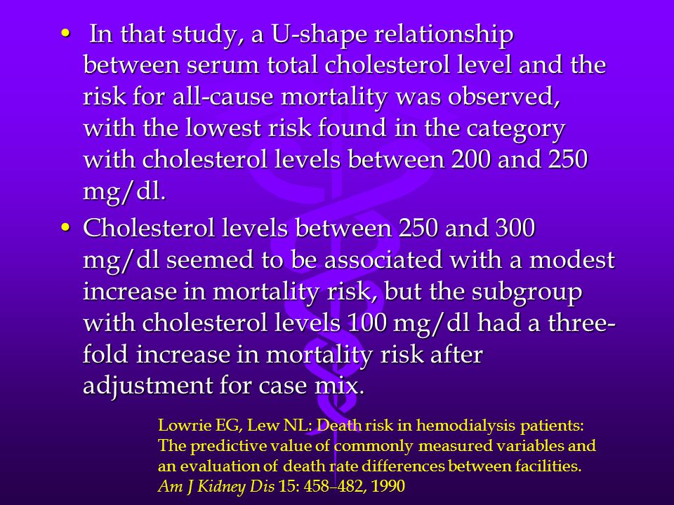 In that study, a U-shape relationship between serum total cholesterol level and the risk for all-cause mortality was observed, with the lowest risk fo