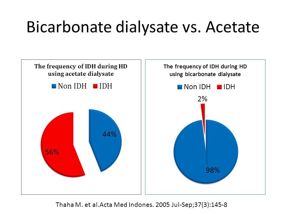 Bicarbonate dialysate vs. Acetate Thaha M. et al.Acta Med Indones. 2005 Jul-Sep;37(3):145-8