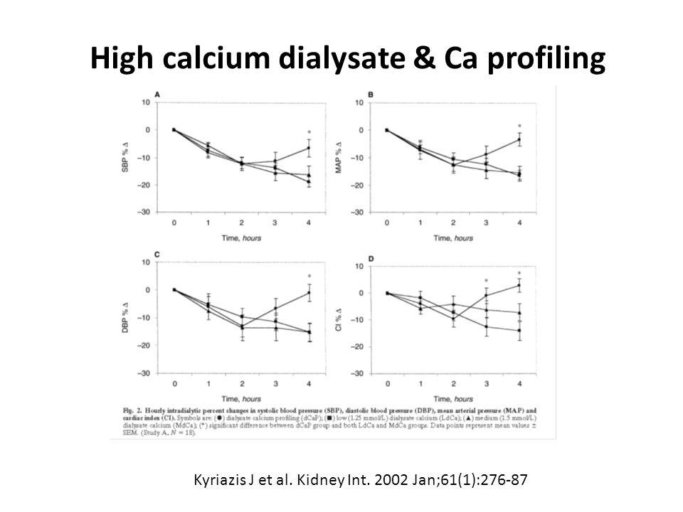 High calcium dialysate & Ca profiling Kyriazis J et al. Kidney Int. 2002 Jan;61(1):276-87