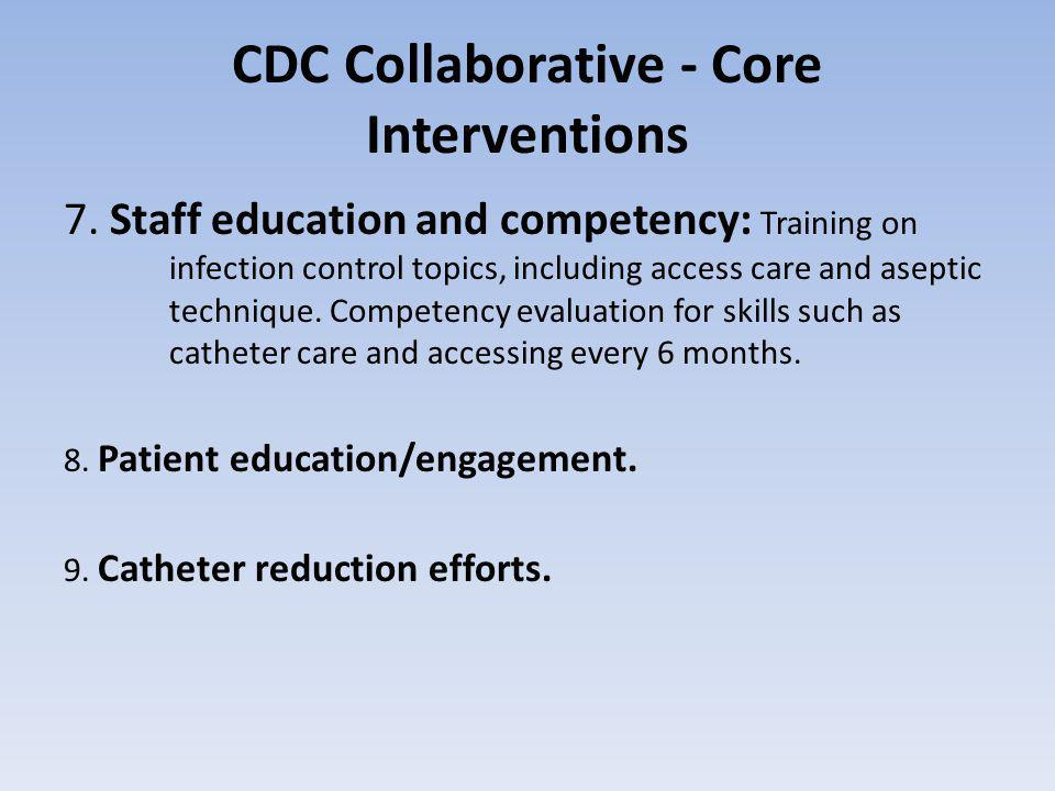 CDC Collaborative - Core Interventions 7.