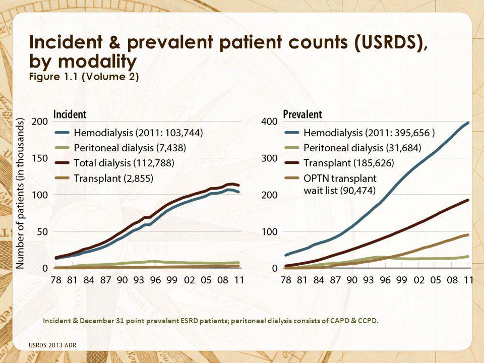 USRDS 2013 ADR Incident & prevalent patient counts (USRDS), by modality Figure 1.1 (Volume 2) Incident & December 31 point prevalent ESRD patients; peritoneal dialysis consists of CAPD & CCPD.