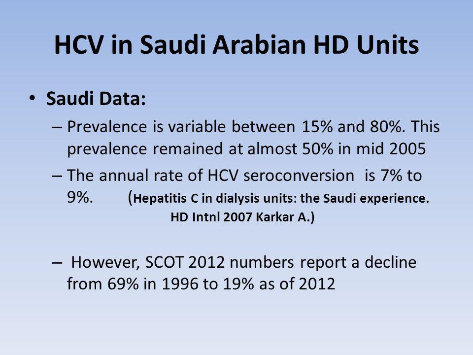 HCV in Saudi Arabian HD Units Saudi Data: – Prevalence is variable between 15% and 80%.