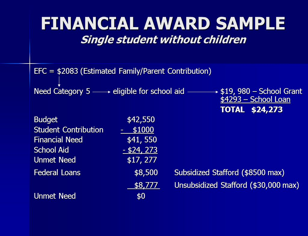 FINANCIAL AWARD SAMPLE Single student without children EFC = $2083 (Estimated Family/Parent Contribution) Need Category 5 eligible for school aid $19, 980 – School Grant $4293 – School Loan TOTAL$24,273 Budget $42,550 Student Contribution - $1000 Financial Need$41, 550 School Aid - $24, 273 Unmet Need $17, 277 Federal Loans $8,500 Subsidized Stafford ($8500 max) $8,777 Unsubsidized Stafford ($30,000 max) $8,777 Unsubsidized Stafford ($30,000 max) Unmet Need $0