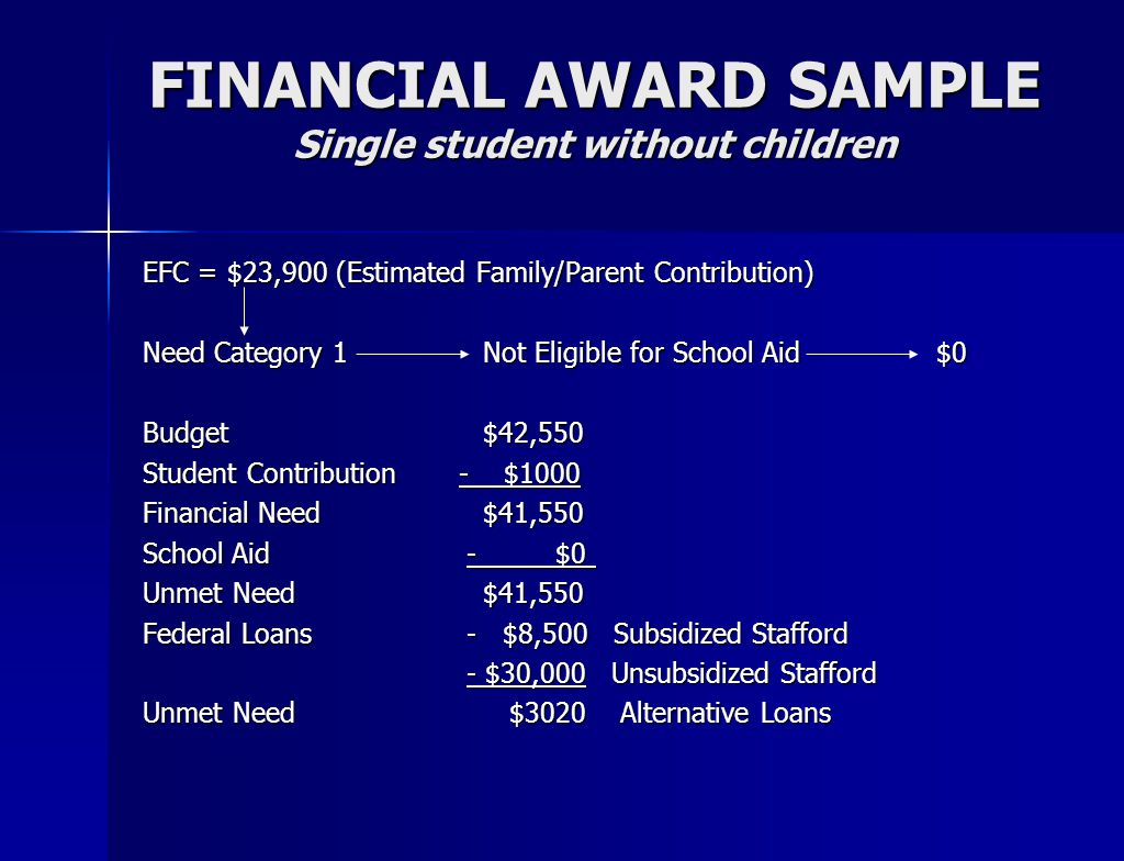 FINANCIAL AWARD SAMPLE Single student without children EFC = $23,900 (Estimated Family/Parent Contribution) Need Category 1 Not Eligible for School Aid$0 Budget $42,550 Student Contribution - $1000 Financial Need$41,550 School Aid - $0 Unmet Need $41,550 Federal Loans - $8,500 Subsidized Stafford - $30,000 Unsubsidized Stafford - $30,000 Unsubsidized Stafford Unmet Need $3020 Alternative Loans