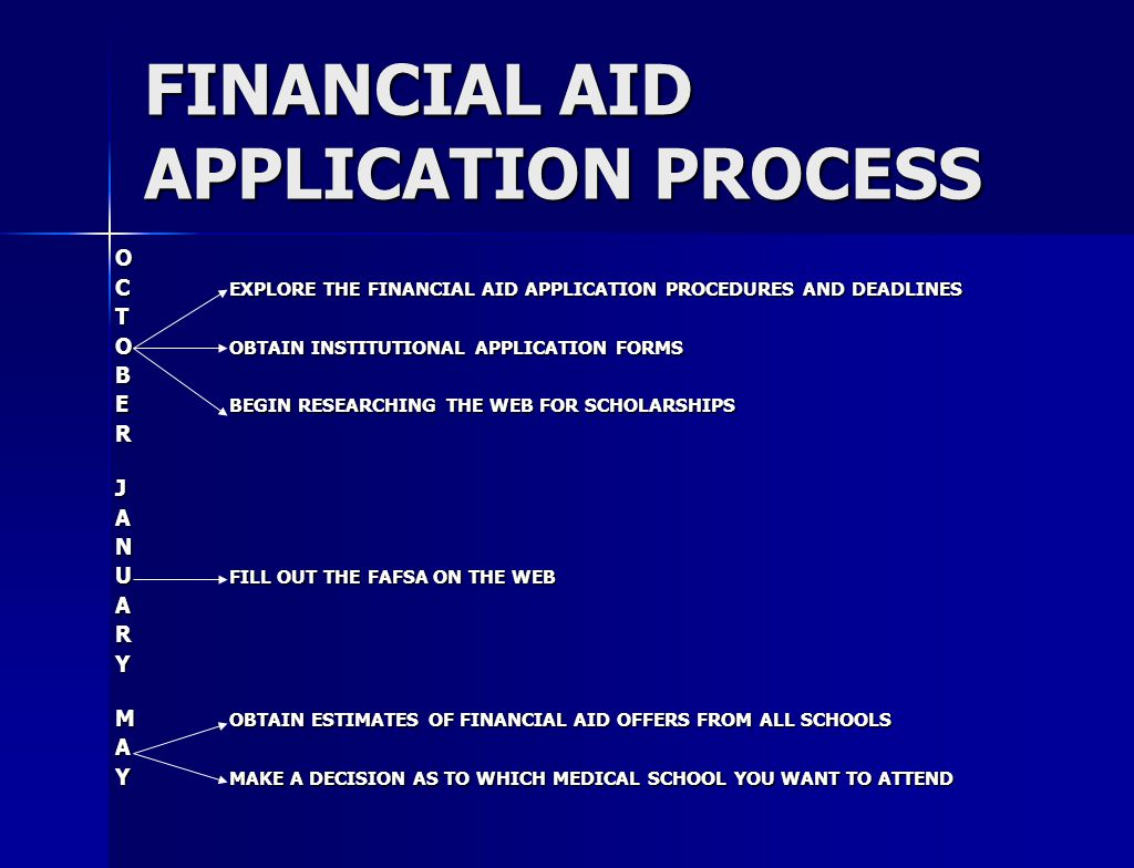 FINANCIAL AID APPLICATION PROCESS O C EXPLORE THE FINANCIAL AID APPLICATION PROCEDURES AND DEADLINES T O OBTAIN INSTITUTIONAL APPLICATION FORMS B E BEGIN RESEARCHING THE WEB FOR SCHOLARSHIPS RJAN U FILL OUT THE FAFSA ON THE WEB ARY M OBTAIN ESTIMATES OF FINANCIAL AID OFFERS FROM ALL SCHOOLS A Y MAKE A DECISION AS TO WHICH MEDICAL SCHOOL YOU WANT TO ATTEND