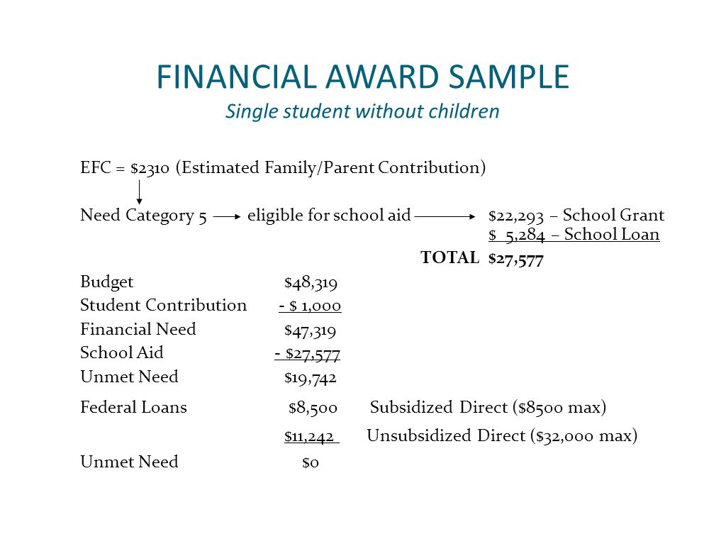 FINANCIAL AWARD SAMPLE Single student without children EFC = $2310 (Estimated Family/Parent Contribution) Need Category 5 eligible for school aid $22,