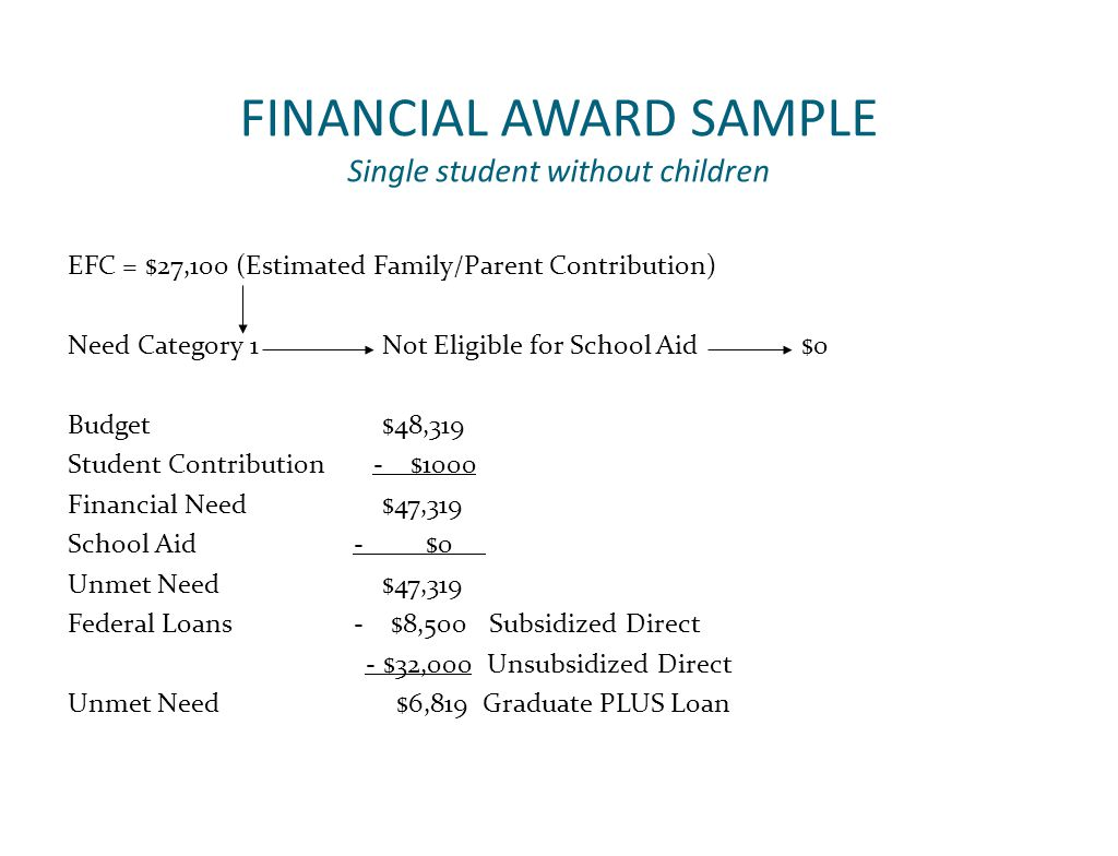 FINANCIAL AWARD SAMPLE Single student without children EFC = $27,100 (Estimated Family/Parent Contribution) Need Category 1 Not Eligible for School Aid$0 Budget $48,319 Student Contribution - $1000 Financial Need$47,319 School Aid - $0 Unmet Need $47,319 Federal Loans - $8,500 Subsidized Direct - $32,000 Unsubsidized Direct Unmet Need $6,819 Graduate PLUS Loan