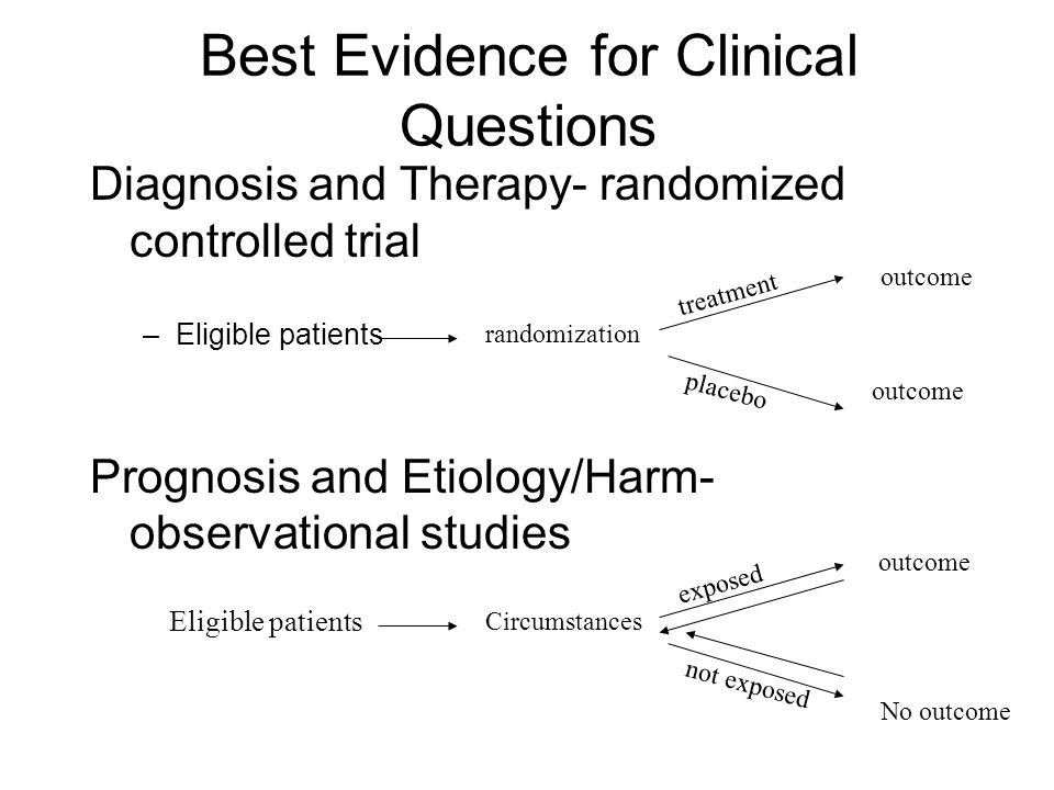 Best Evidence for Clinical Questions Diagnosis and Therapy- randomized controlled trial –Eligible patients Prognosis and Etiology/Harm- observational