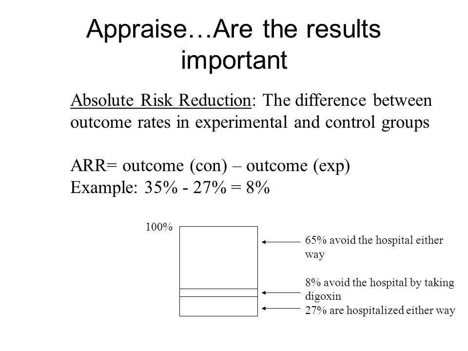 Appraise…Are the results important Absolute Risk Reduction: The difference between outcome rates in experimental and control groups ARR= outcome (con)
