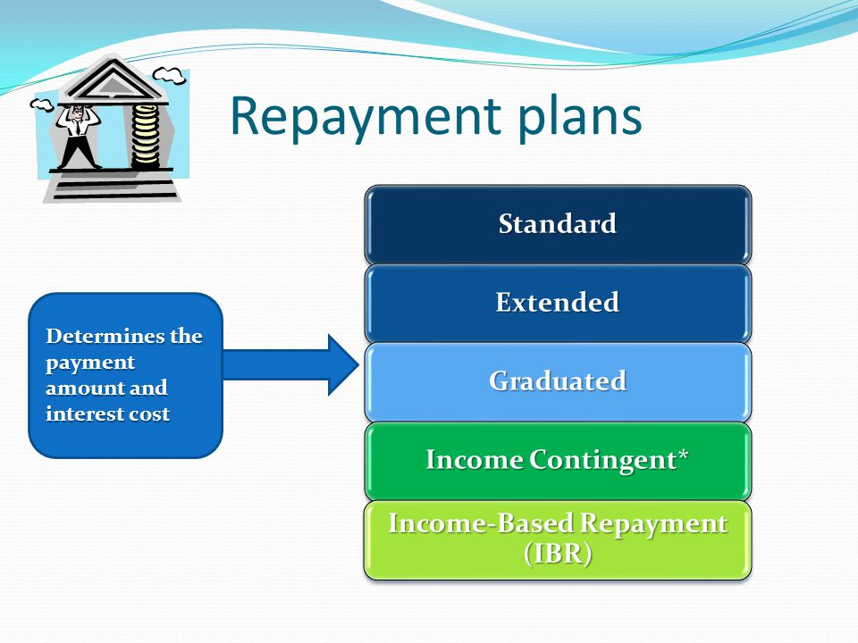 Repayment plans Standard Extended Graduated Income Contingent* Income-Based Repayment (IBR) Determines the payment amount and interest cost