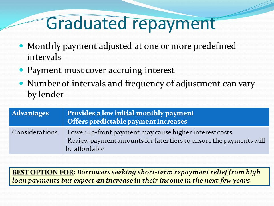 Graduated repayment Monthly payment adjusted at one or more predefined intervals Payment must cover accruing interest Number of intervals and frequency of adjustment can vary by lender Advantages Provides a low initial monthly payment Offers predictable payment increases Considerations Lower up-front payment may cause higher interest costs Review payment amounts for later tiers to ensure the payments will be affordable BEST OPTION FOR BEST OPTION FOR: Borrowers seeking short-term repayment relief from high loan payments but expect an increase in their income in the next few years