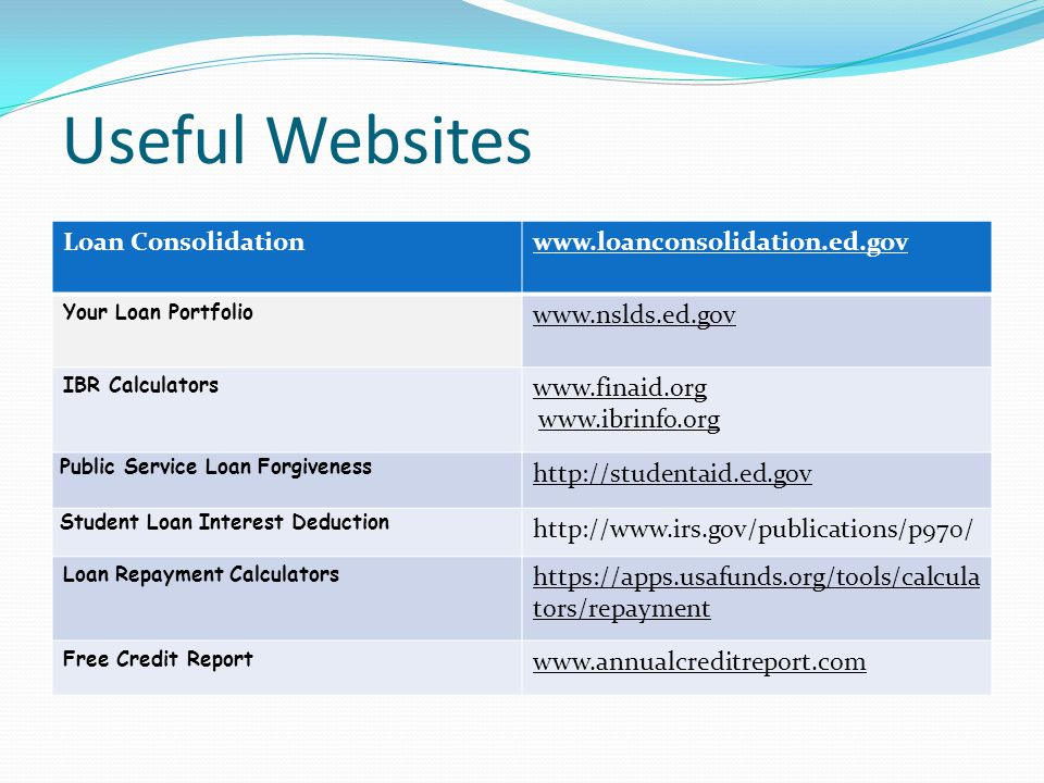 Useful Websites Loan Consolidationwww.loanconsolidation.ed.gov Your Loan Portfolio www.nslds.ed.gov IBR Calculators www.finaid.org www.ibrinfo.org Public Service Loan Forgiveness http://studentaid.ed.gov Student Loan Interest Deduction http://www.irs.gov/publications/p970/ Loan Repayment Calculators https://apps.usafunds.org/tools/calcula tors/repayment Free Credit Report www.annualcreditreport.com