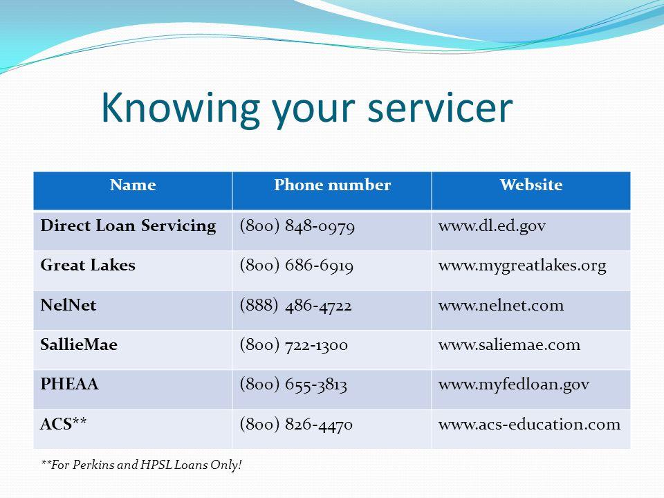 Knowing your servicer NamePhone numberWebsite Direct Loan Servicing(800) 848-0979www.dl.ed.gov Great Lakes(800) 686-6919www.mygreatlakes.org NelNet(888) 486-4722www.nelnet.com SallieMae(800) 722-1300www.saliemae.com PHEAA(800) 655-3813www.myfedloan.gov ACS**(800) 826-4470www.acs-education.com **For Perkins and HPSL Loans Only!