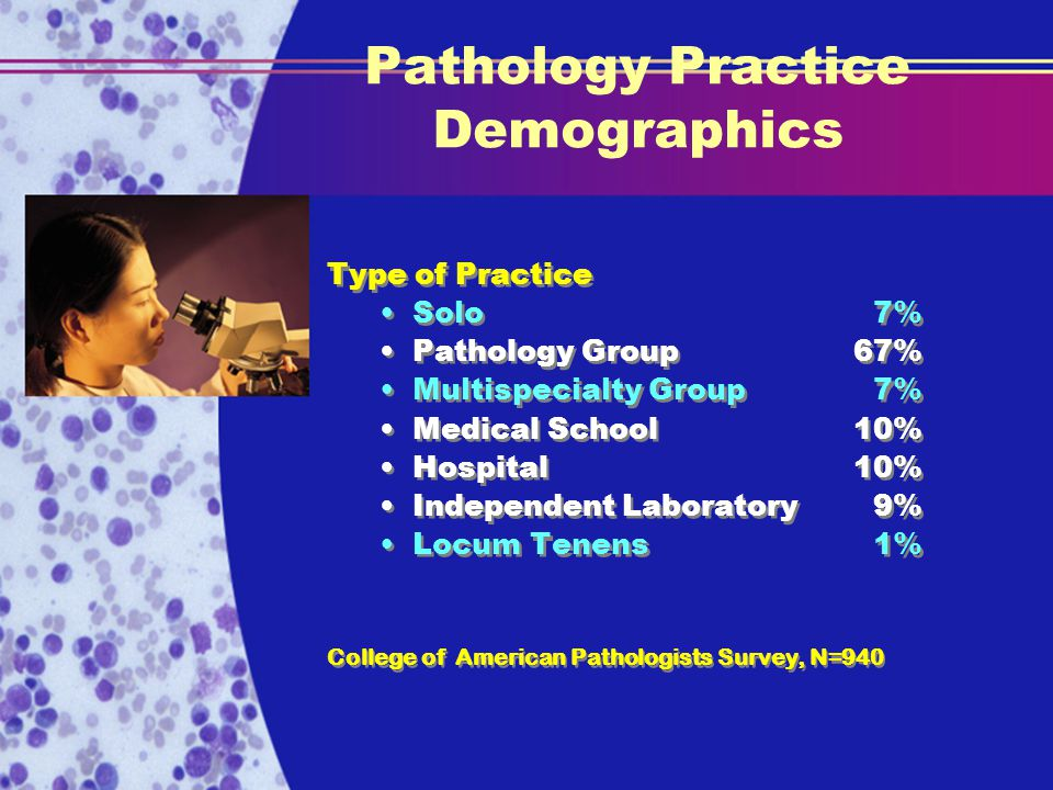 Pathology Practice Demographics Type of Practice Solo 7% Pathology Group67% Multispecialty Group 7% Medical School10% Hospital10% Independent Laboratory 9% Locum Tenens 1% College of American Pathologists Survey, N=940 Type of Practice Solo 7% Pathology Group67% Multispecialty Group 7% Medical School10% Hospital10% Independent Laboratory 9% Locum Tenens 1% College of American Pathologists Survey, N=940